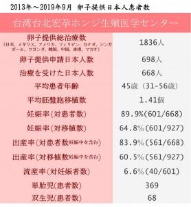 200106_Honji_result